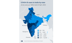 India could reach 1 million deaths by August