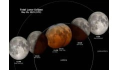 Super Blood Moon and Total Eclipse on the same day this week